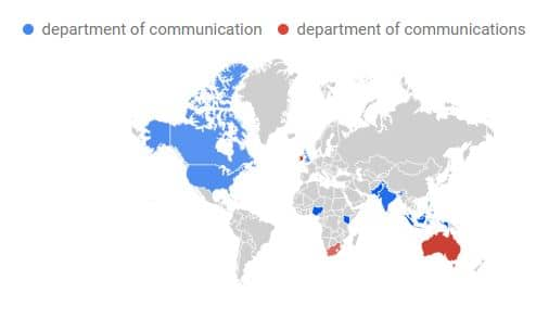 department of communications